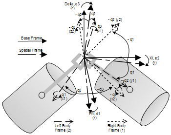 simple robotic thesis An analysis of mobile robot navigation algorithms in unknown environments james ng this thesis is presented for the degree of doctor of philosophy of engineering.
